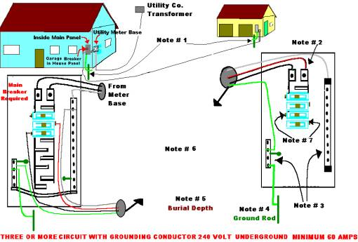 electrical service to detached garage - page 3