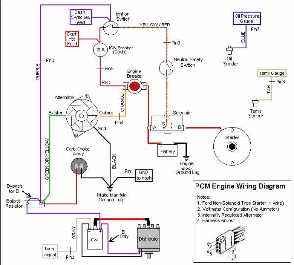 will points help TeamTalk – Indmar Wiring Diagrams