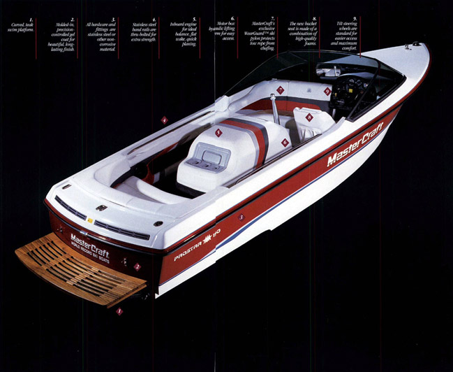 Name:  3 - 1993_MasterCraft_Brochure_Page_23.jpg Views: 168464 Size:  93.3 KB