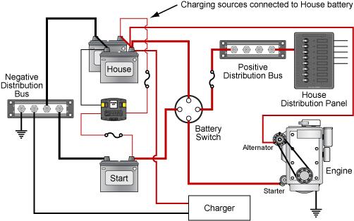 x2 battery relocation  teamtalk