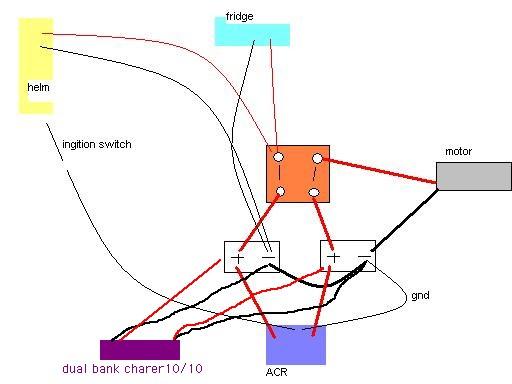 93' Prostar 205 Getting two batteries help!! - Page 2 - TeamTalk on johnson wiring diagram, grady white wiring diagram, manufacturing wiring diagram, seaswirl wiring diagram, mako wiring diagram, nissan wiring diagram, viking wiring diagram, challenger wiring diagram, lowe wiring diagram, ski supreme wiring diagram, princecraft wiring diagram, cruisers yachts wiring diagram, cooper wiring diagram, bennington wiring diagram, regal wiring diagram, trojan wiring diagram, general wiring diagram, sea fox wiring diagram, chris craft wiring diagram, centurion wiring diagram,