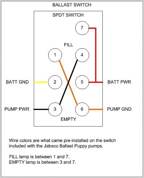 ballast switches - TeamTalk on control schematic, engine schematic, heater schematic, generator schematic, motor schematic, bulb schematic, coil schematic, capacitor schematic, switch schematic, lamp schematic, bridge schematic, relay schematic, led schematic, fire system schematic, voltage regulator schematic, fluorescent starter schematic, compressor schematic, deck schematic, wire schematic, light schematic,