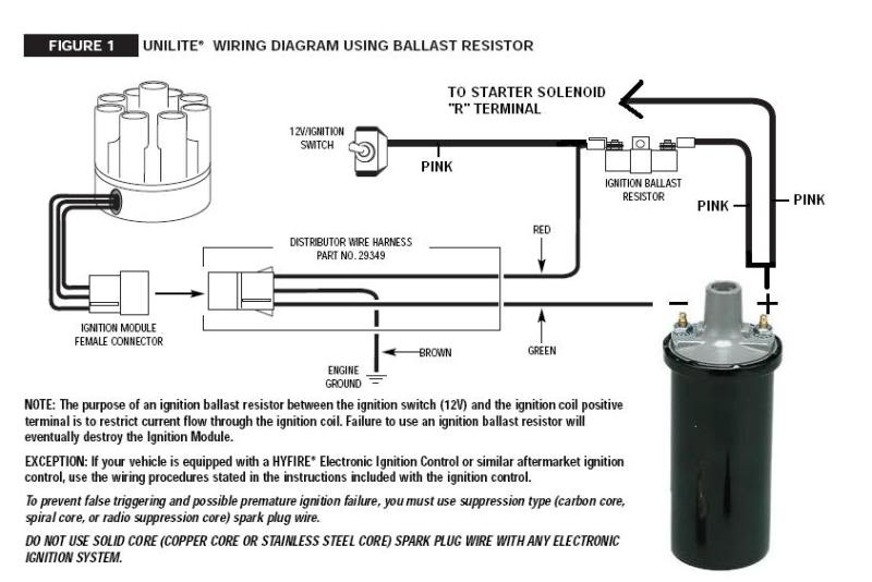Great Ford Electronic Distributor Wiring Diagram Gallery ...