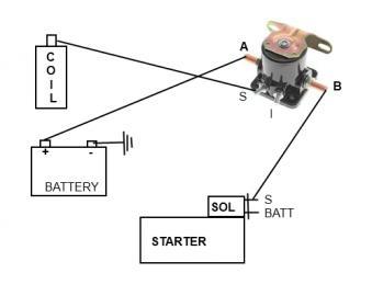 1987 mastercraft prostar 190 wiring diagram 1987 discover your 88 mastercraft prostar 190 starter will not disengage page 2