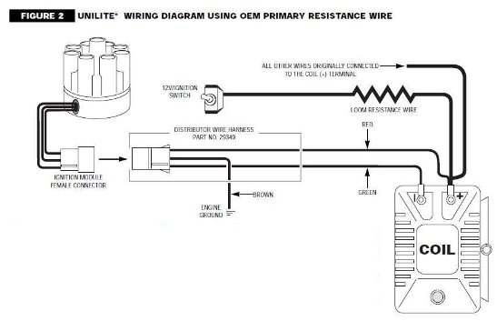 Wiring Diagram For And Accel Distributor – readingrat.net