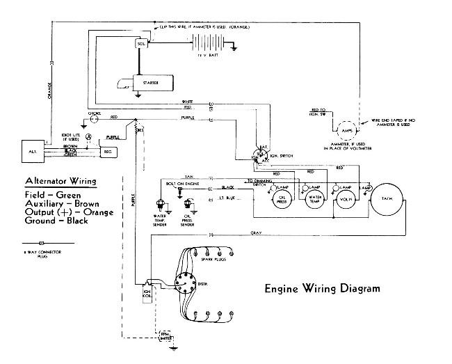 1989 Prostar Wiring Behind the Dash - TeamTalk