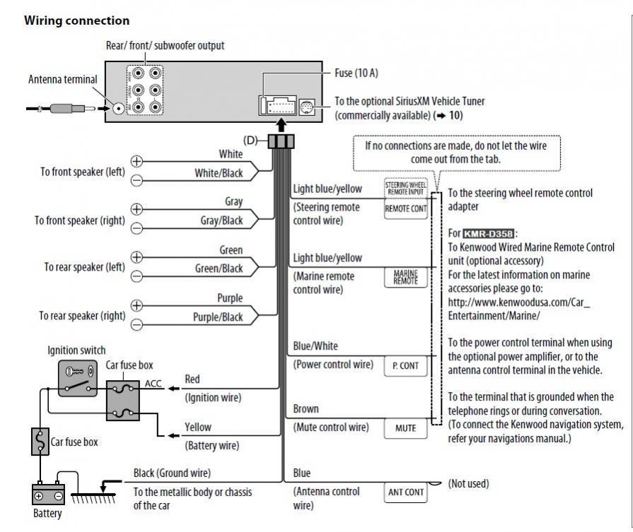 Stereo Wiring Help - TeamTalk on