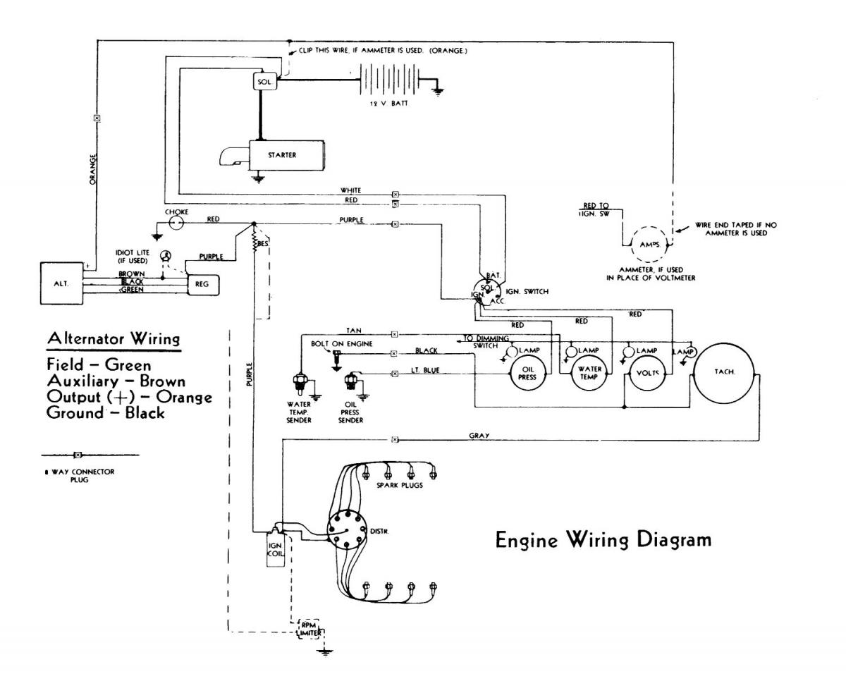 Alternator To Voltmeter Wiring Diagram Library Ammeter Circuit Conversion Teamtalk Attached Images