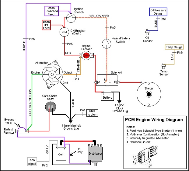 voltmeter wiring diagram ford ammeter to voltmeter conversion teamtalk  ammeter to voltmeter conversion teamtalk