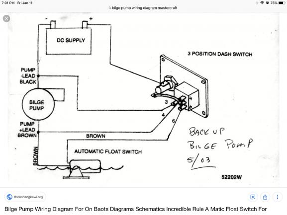 Boat Bilge Pump Wiring Diagram Wiring Diagrams