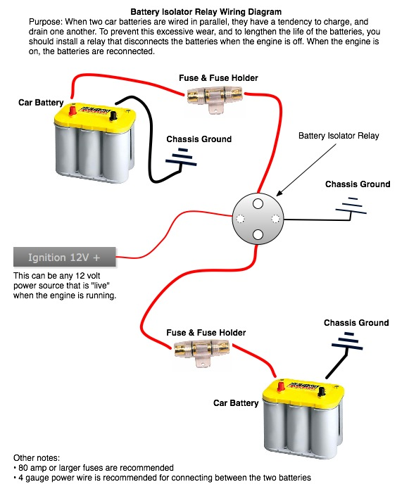 dual battery - page 3